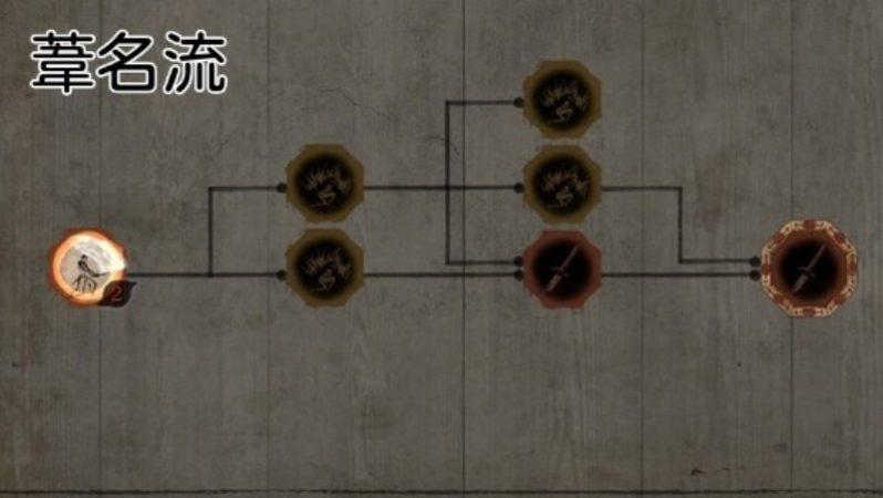 【SEKIRO】葦名流の伝書の入手方法(場所)とスキル効果一覧【隻狼】