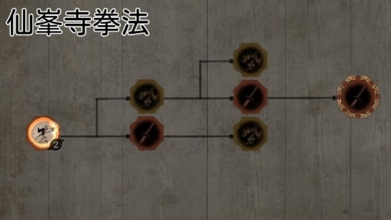 【SEKIRO】仙峯寺拳法の伝書の入手方法(場所)とスキル効果一覧【隻狼】